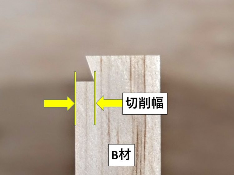 B材木口面・片あり形の切削幅