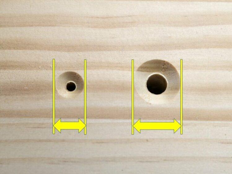 ドリルビットの径が大きくなるにつれて皿取寸法も大きくなる