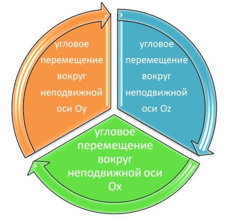 fig-00в1