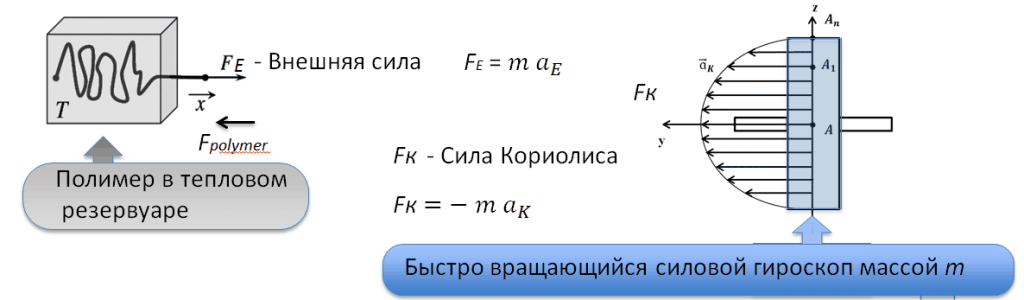 formula-112