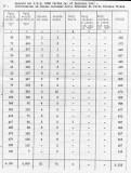 Risultati referendum consultivo del 28 giugno 1987 suddivisi nelle 13 sezioni.