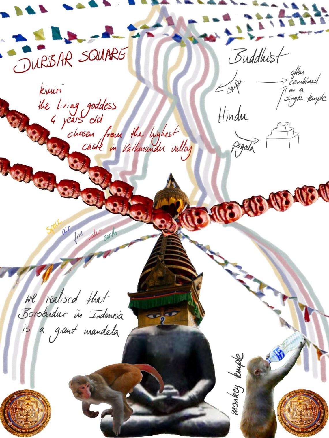 Kathmandu Nepal temple mandala stupa pagoda