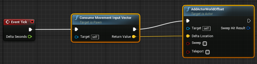 Ue4 create a free camera pawn with custom inputs isara tech if we look back at this blueprint code we can see its pretty simple malvernweather Gallery