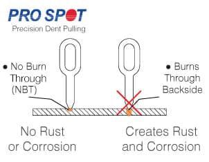 Pro Spot Precision Dent-Pulling