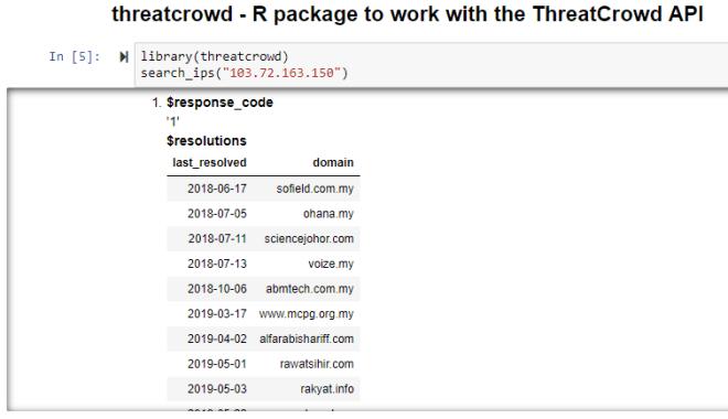 threatcrowd