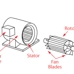 3 Phase Split Ac Wiring Diagram Electric Heat Thermostat Motors Single Minneapolis Mn Rapid City Sd Induction Motor Construction
