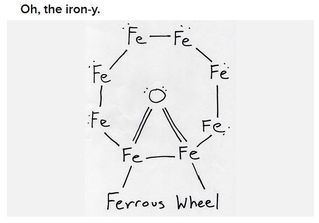 the humor of science nerds- chemistry edition