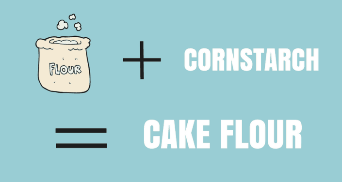 Insanely Useful Tips for Baking Cakes