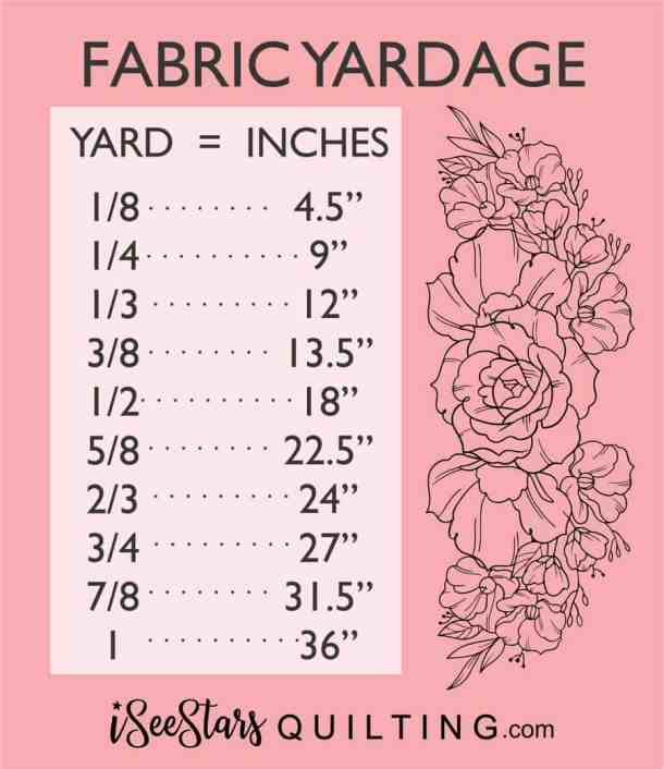 Quilting Fabric Yardage Chart