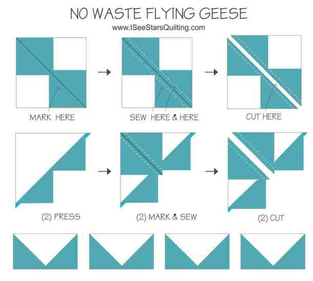 Traditional Flying Geese for Quilting how-to