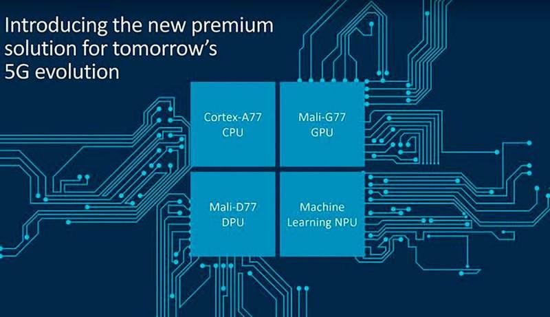 Lo nuevo de ARM CPU Cortex-A77 y GPU Mali-G77