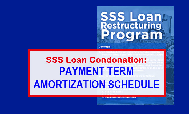 HOW TO PAY SSS LOAN - amortization schedule payment term