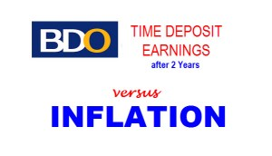 BDO Time Deposit Earnings After 2 Years vis a vis Inflation Rate