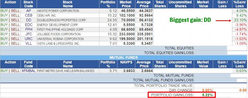 Newbie No More – Stock Market Investor Trader on PSE