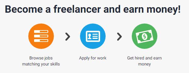 Freelancer apply for work