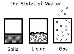 How Many States of Matter Are There?