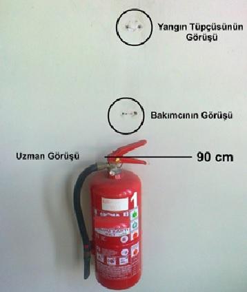 yangın-söndürücü-yeri