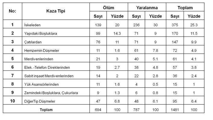 istatistik2