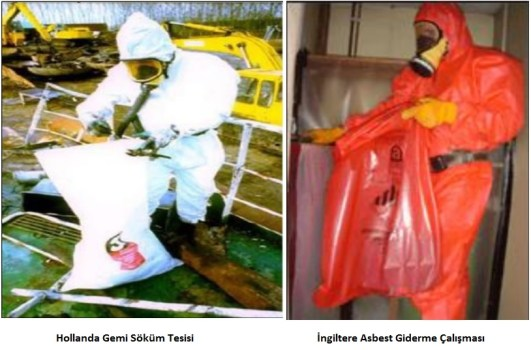 asbest-elbise