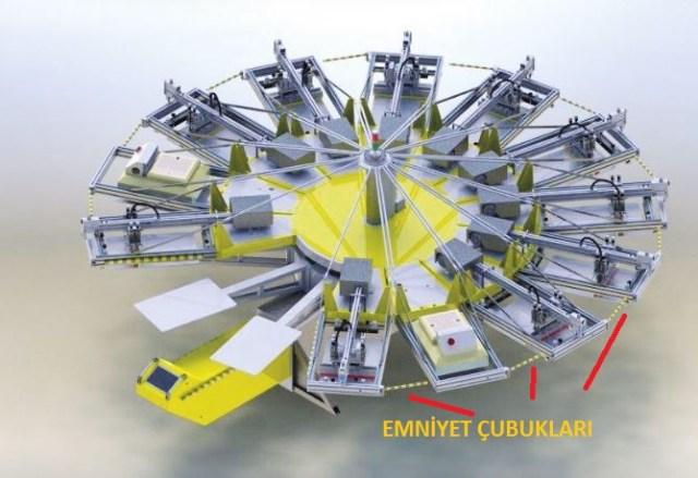 Resim 7: Ahtapot baskı makinesi ve emniyet çubukları