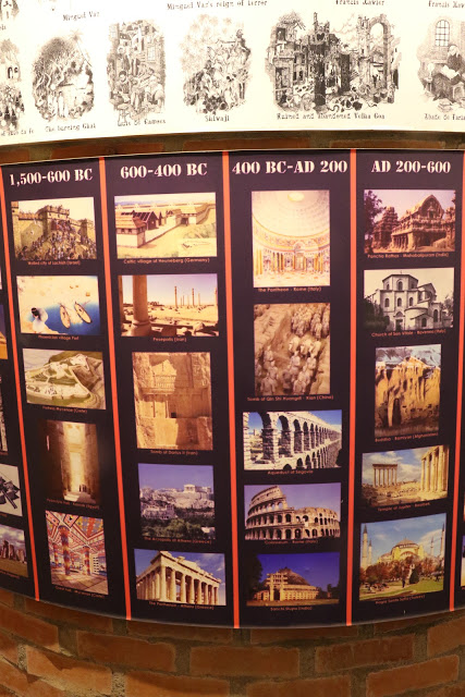 Houses of Goa Museum display