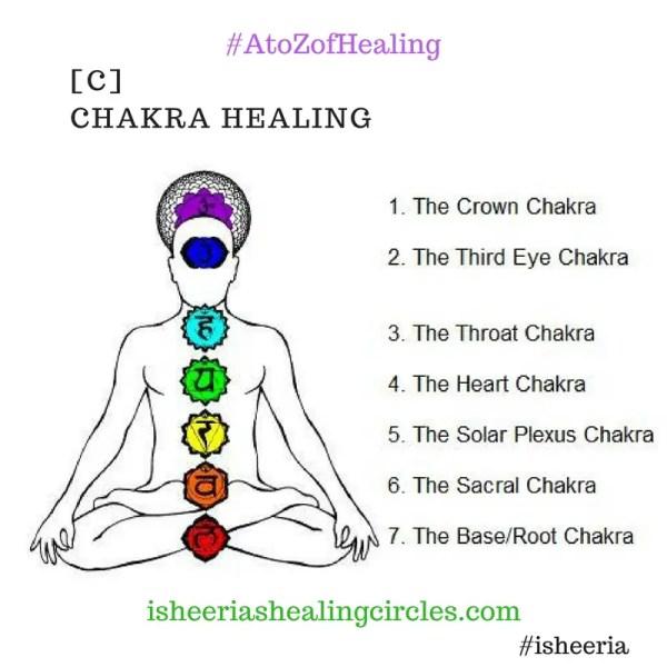 #AtoZofHealing – [C] Chakra Healing – #AtoZChallenge