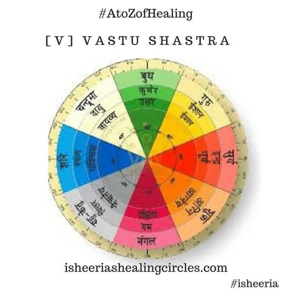 #AtoZofHealing – [V] is for #VASTU SHASTRA – #AtoZChallenge