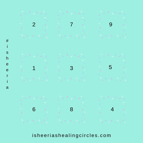 How To Calculate the Month for You in #Numerology #isheeria