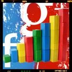 Keine Überraschung: Facebook dominiert Social Media