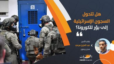 Photo of هل تتحول السجون الإسرائيلية إلى بؤر للكورونا؟