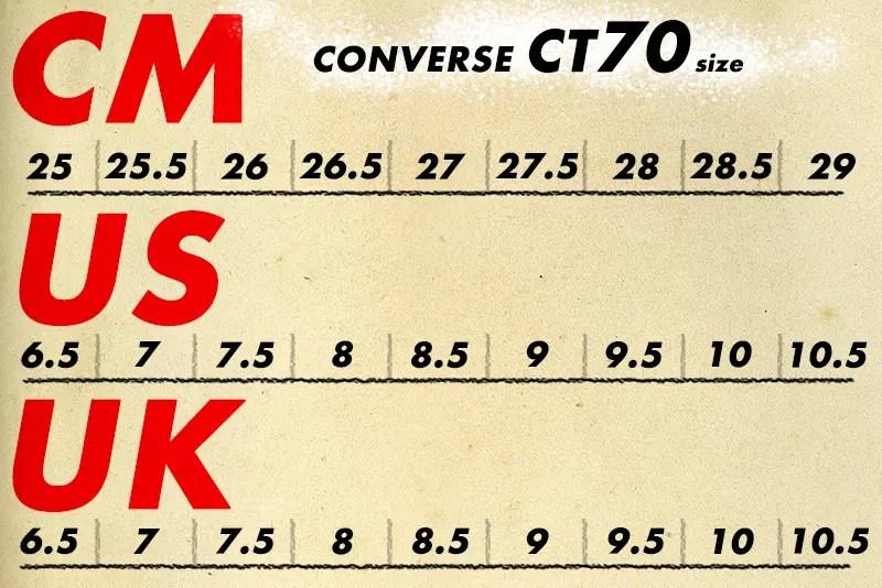 CT70のサイズ表