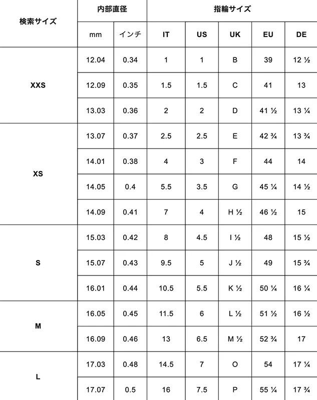 公式のリングサイズ表