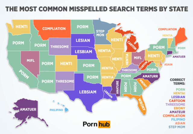 Pornhub Gives Us The Most Misspelled Porn Searches