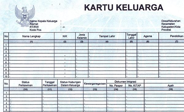 Template Kartu Keluarga PSD  ISKCON Info