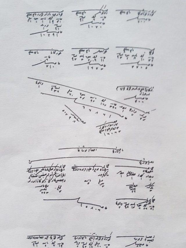 image 0 02 05 465c3d7e66df0aa4761e317b87da917f82acf535c30c127a0ca6e082add0e700 V 750x1000 Историчар Срђан Катић у Турској пронашао непознате документе о Ужицу и тврђави