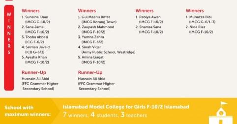 Winners1