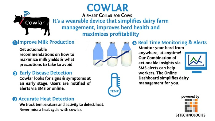 Cowlar - Fitbit for Cows