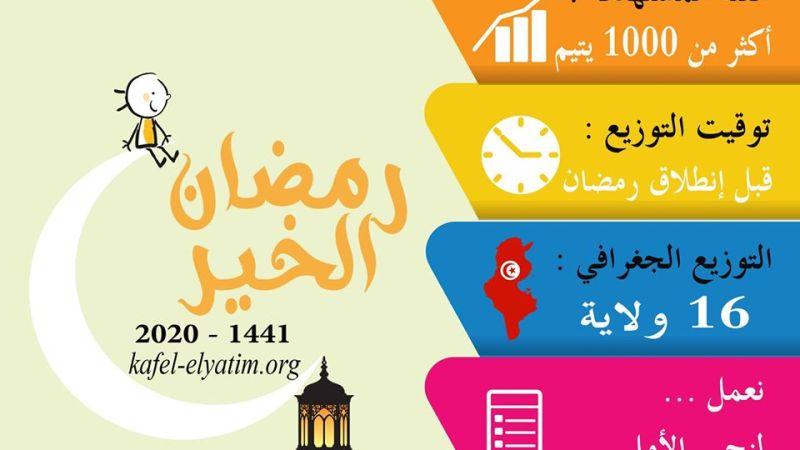 جمعية كافل اليتيم أريانة : حملة رمضان الخير 2020