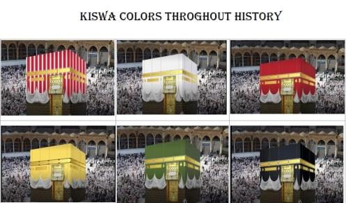 kiswa change through history