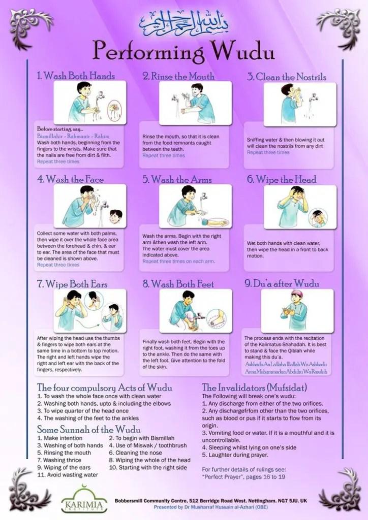 how to pray-islamic prayer