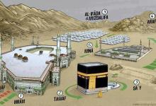 Photo of Cara Nabi Muhammad saw Berhaji [2]