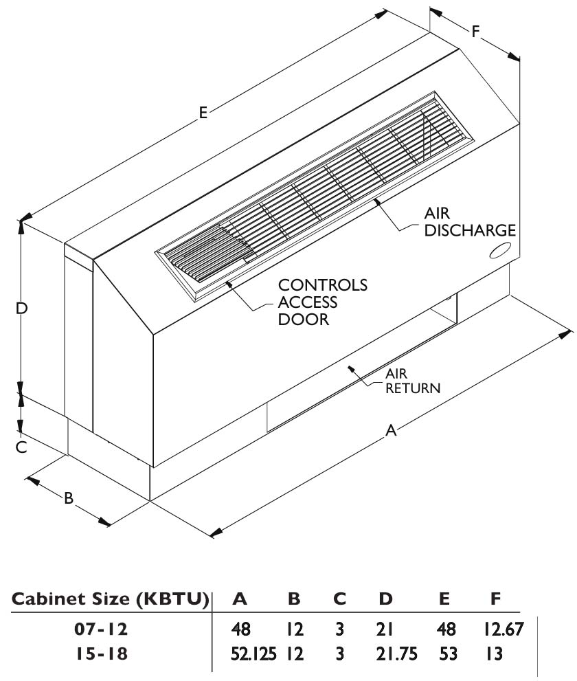 Mcquay Hvac Wiring Diagrams Bard Wiring Diagrams Wiring
