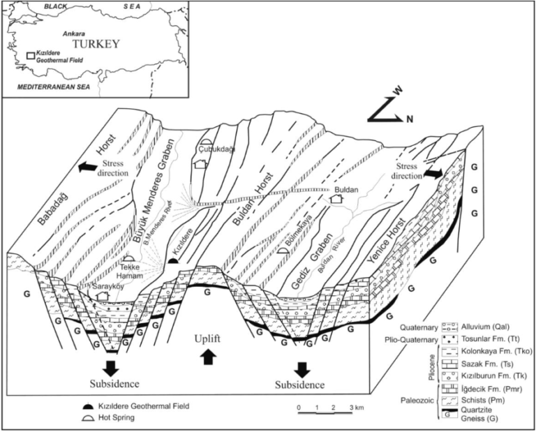 Kizildere Geothermal Field, Turkey