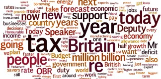 budget 2014 word cloud