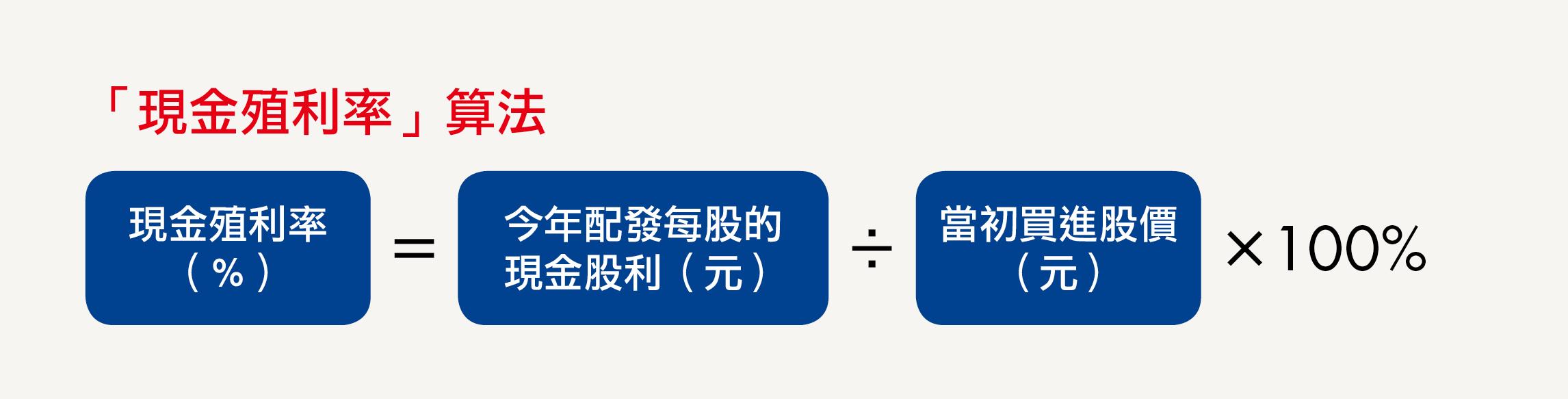 殖利率不等於報酬率 @ 上班族財富自由分享網 :: 痞客邦