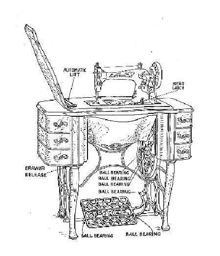 Free Treadle Sewing Machine