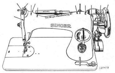 Singer Model 15-91 Sewing Machine