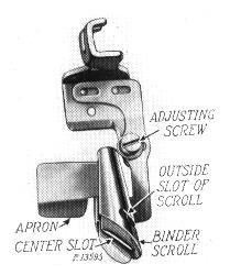 Singer Sewing Machine Company Binder Attachments
