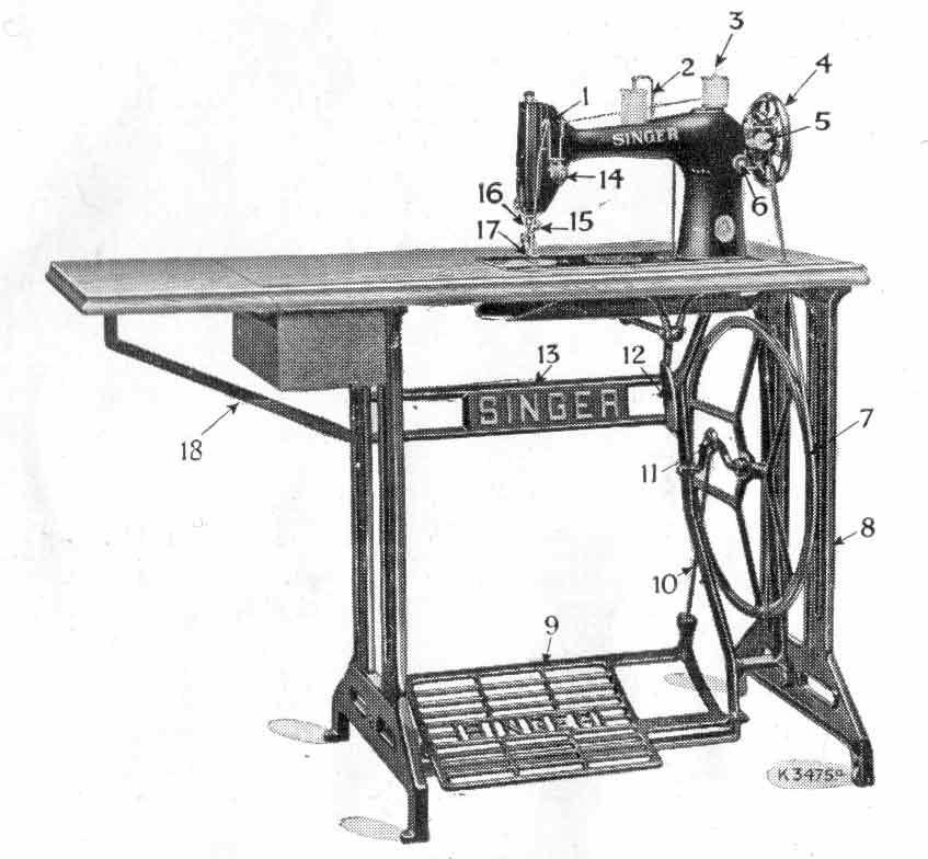 Comprehensive Singer Sewing Machine Model List Classes 500+