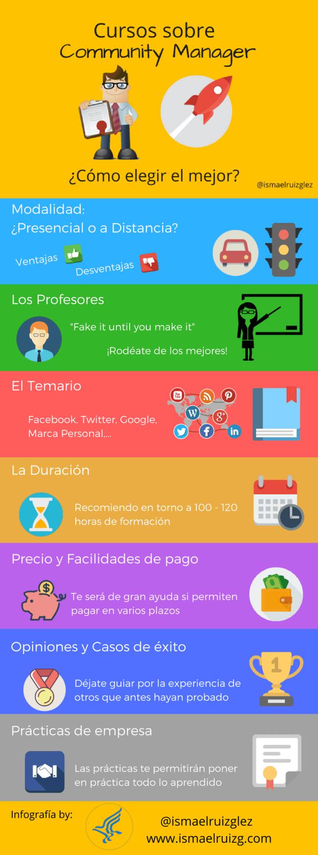 Infografia cursos sobre community manager